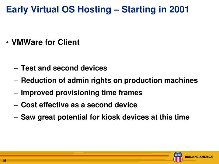 Early Virtual OS Hosting – Starting in 2001