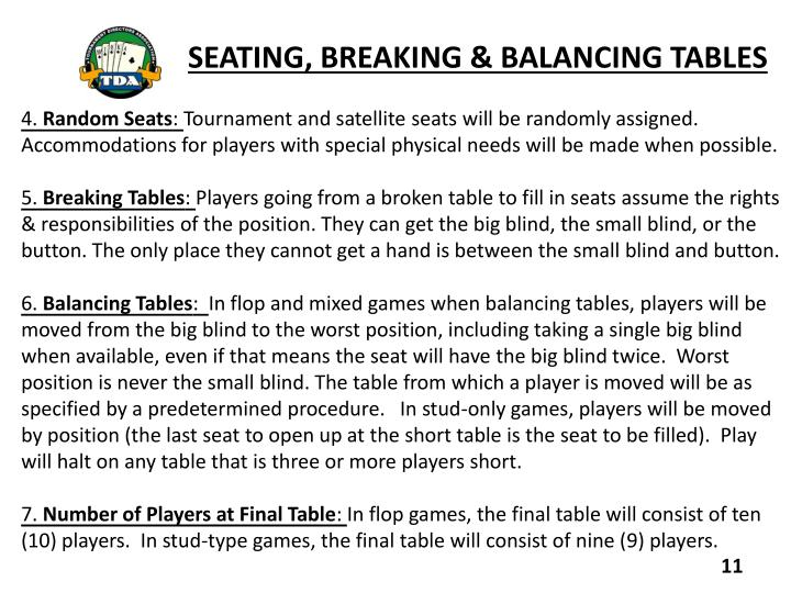 SEATING, BREAKING & BALANCING TABLES
