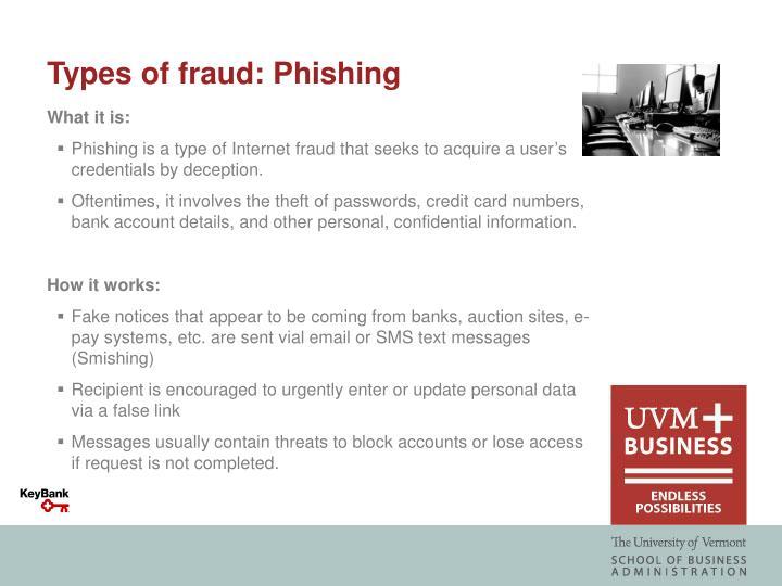 Types of fraud: Phishing