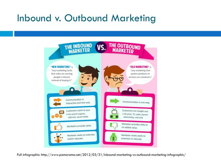 Inbound v. Outbound Marketing