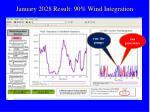 january 2028 result 90 wind integration