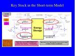 key stock in the short term model