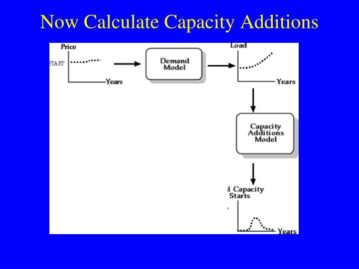 Now Calculate Capacity Additions