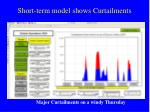 short term model shows curtailments