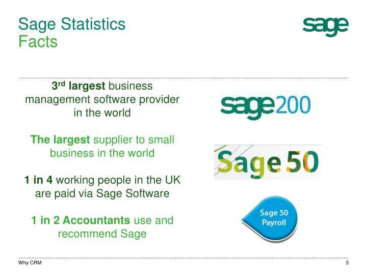 Sage Statistics