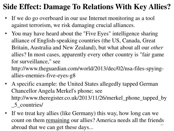 Side Effect: Damage To Relations With Key Allies?