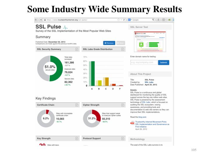 Some Industry Wide Summary Results