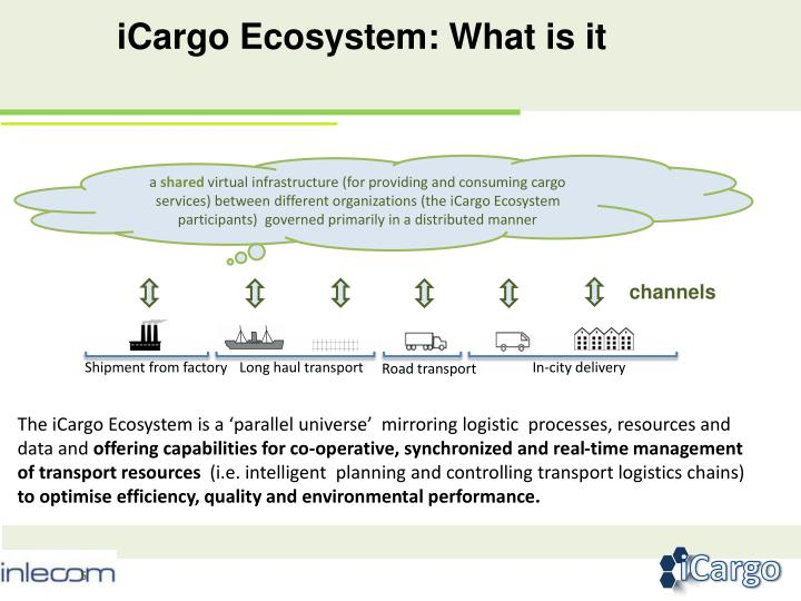 iCargo Ecosystem: What is it