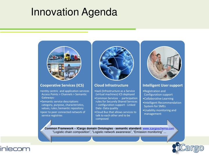 Innovation Agenda