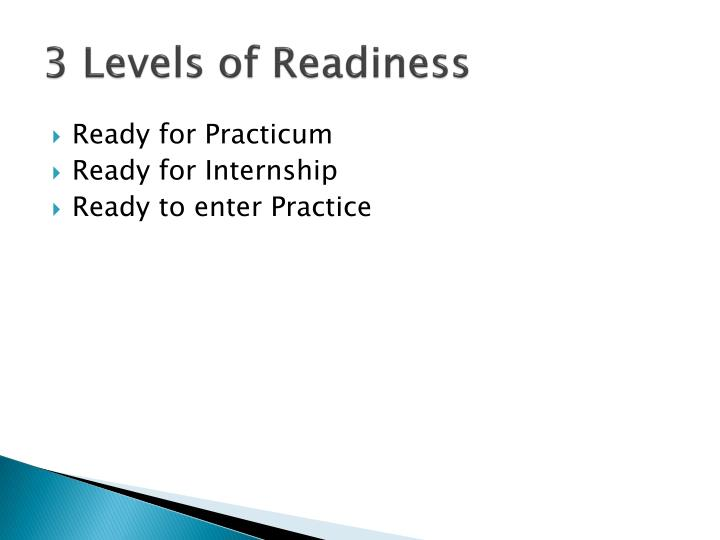3 Levels of Readiness