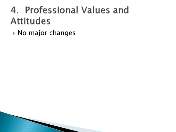 4.  Professional Values and Attitudes