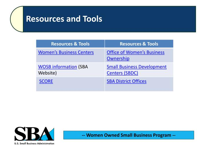 -- Women Owned Small Business Program --