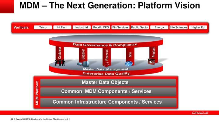 MDM – The Next Generation: Platform Vision