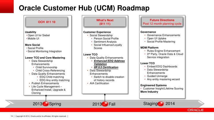 Oracle Customer Hub (UCM) Roadmap