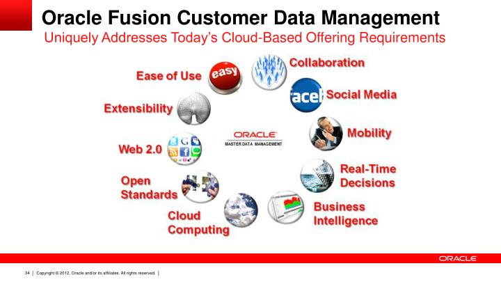 Oracle Fusion Customer