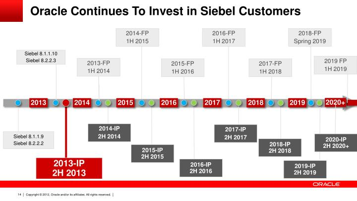 Oracle Continues To Invest in Siebel Customers