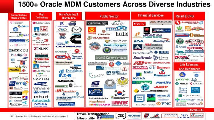 1500+ Oracle MDM Customers Across Diverse Industries