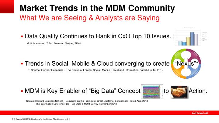 Market Trends in the MDM Community