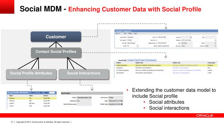 Social MDM -