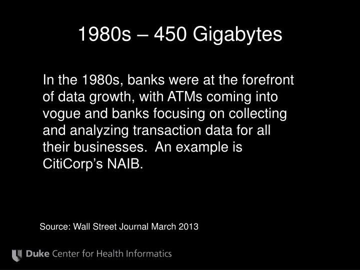 1980s – 450 Gigabytes