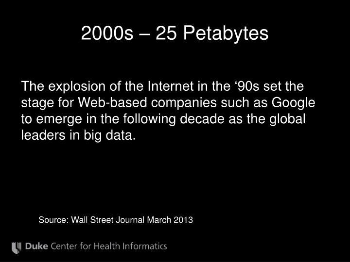 2000s – 25 Petabytes