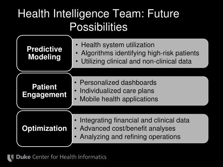 Health Intelligence Team: Future Possibilities
