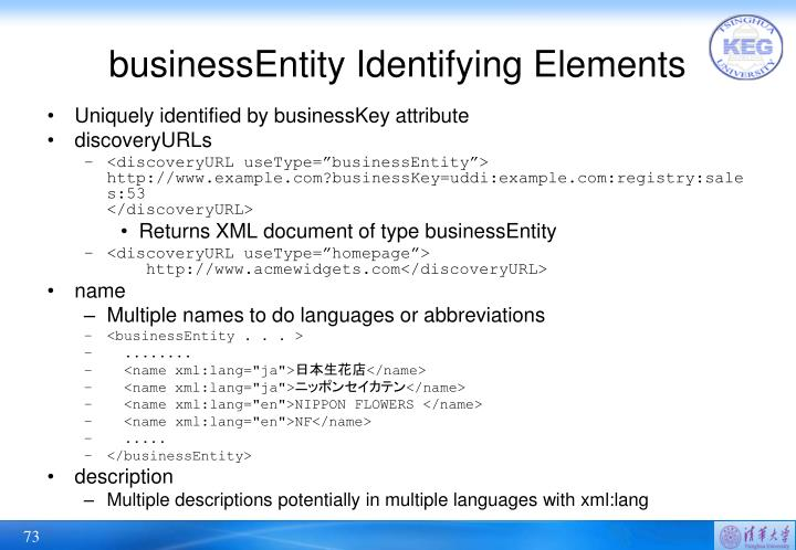 businessEntity Identifying Elements