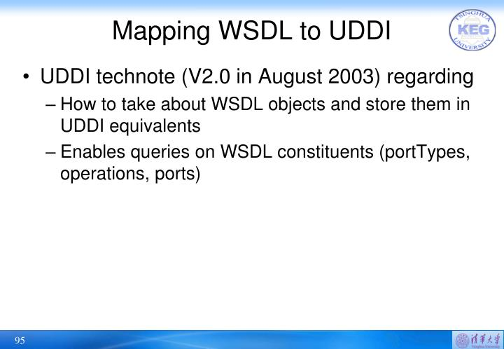 Mapping WSDL to UDDI