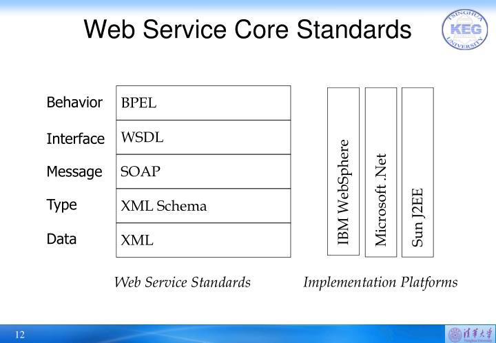 Web Service Core Standards
