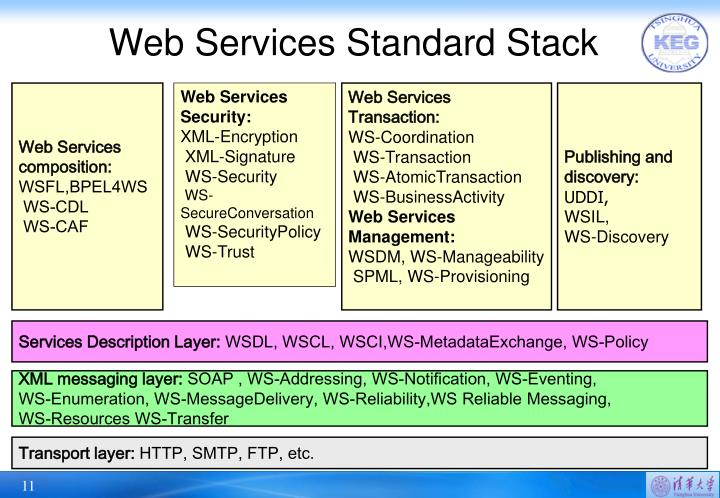 Web Services Standard Stack