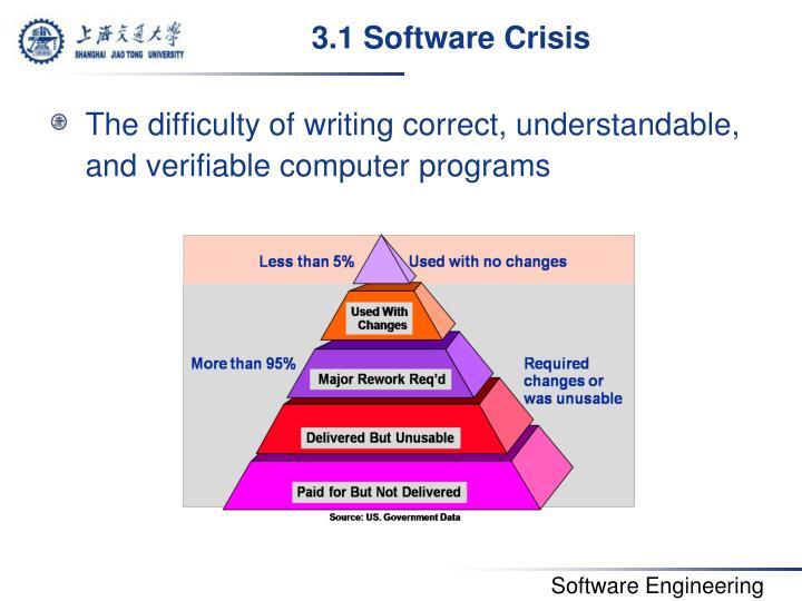 3.1 Software Crisis