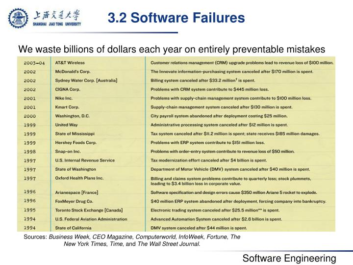 3.2 Software Failures