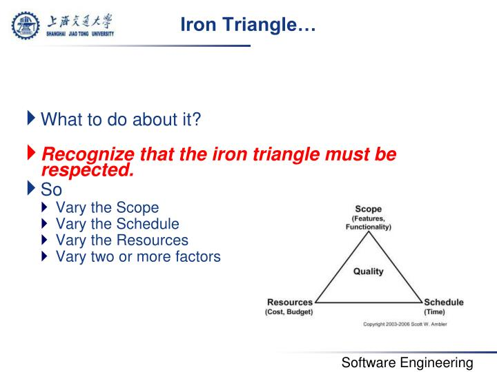 Iron Triangle…