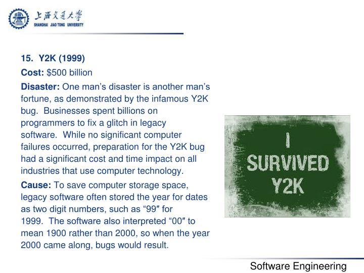 15. Y2K (1999)