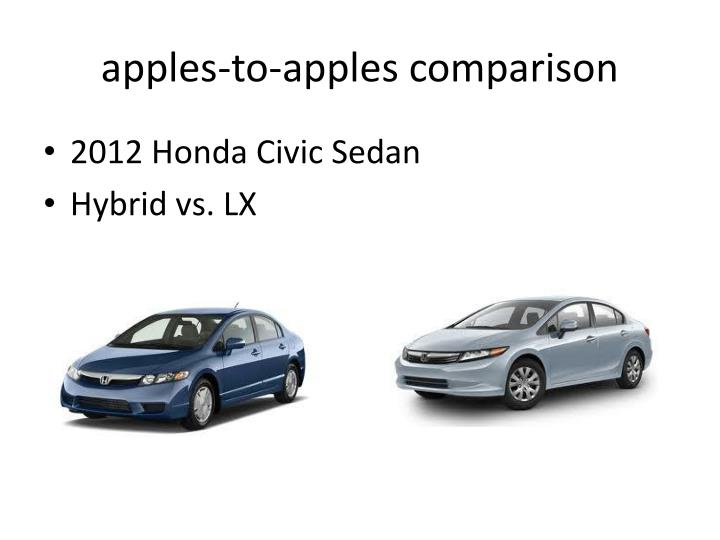 apples-to-apples comparison