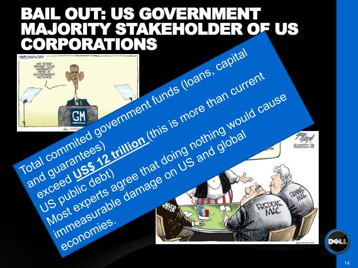 Bail out: us government majority stakeholder of us corporations