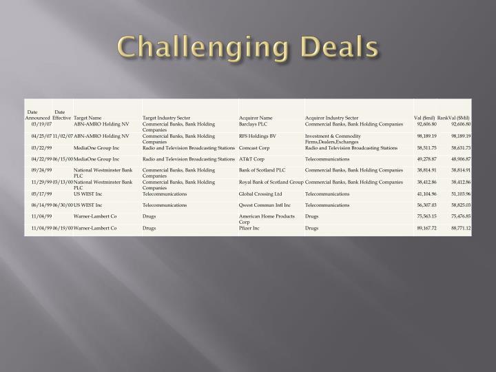 Challenging Deals