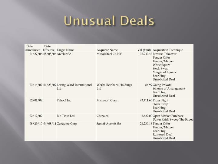 Unusual Deals