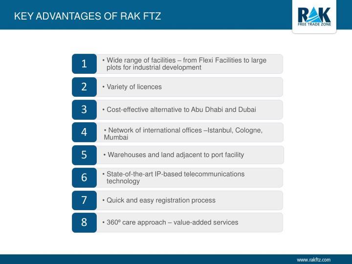 Key Advantages of RAK FTZ