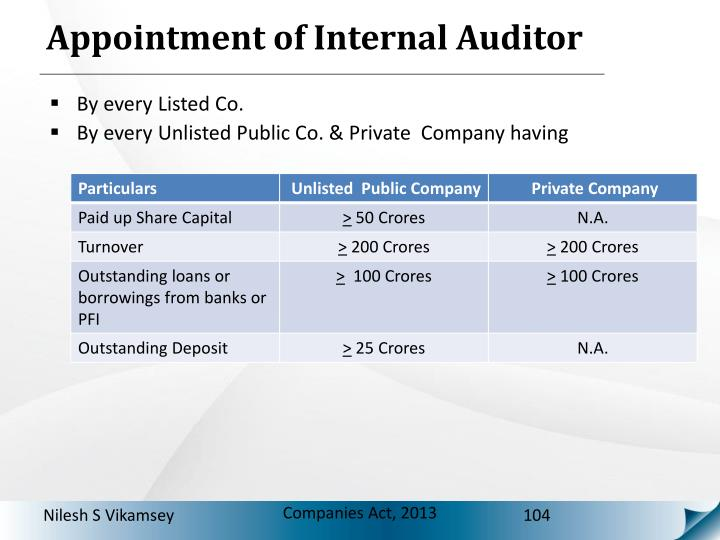Appointment of Internal Auditor