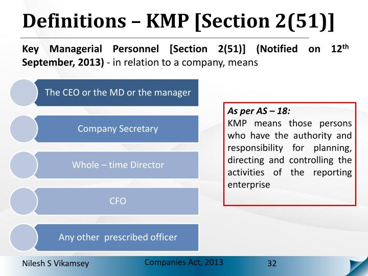 Definitions – KMP [Section 2(51)]