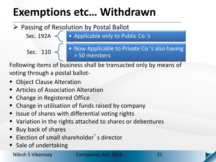 Passing of Resolution by Postal Ballot
