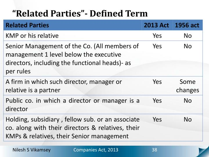 """Related Parties""- Defined Term"