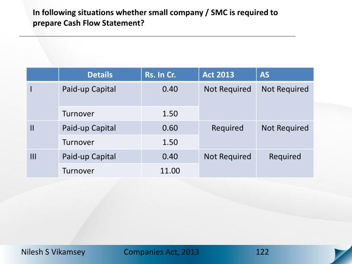 In following situations whether small company / SMC is required to prepare Cash Flow Statement?