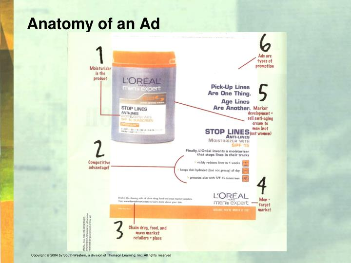 Anatomy of an Ad