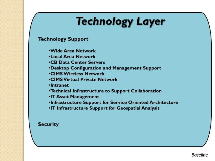 Technology Layer