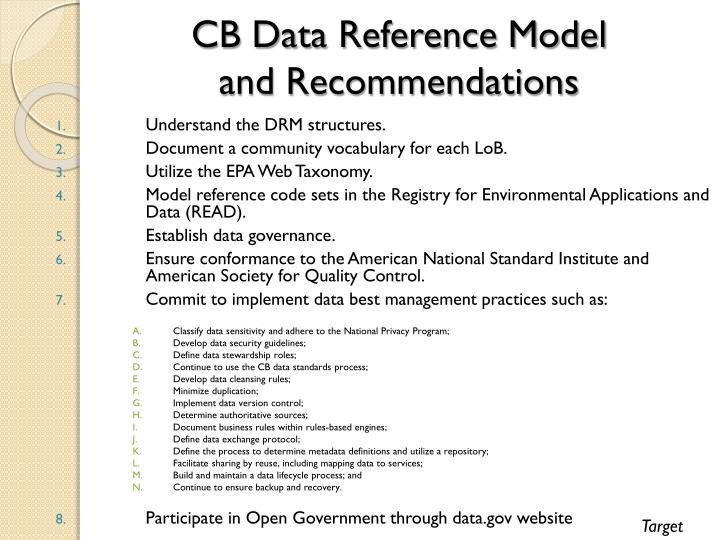 CB Data Reference Model