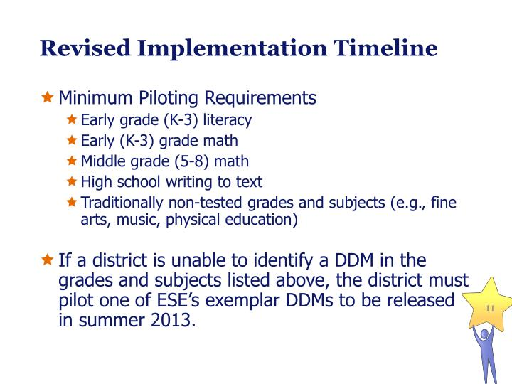 Revised Implementation Timeline