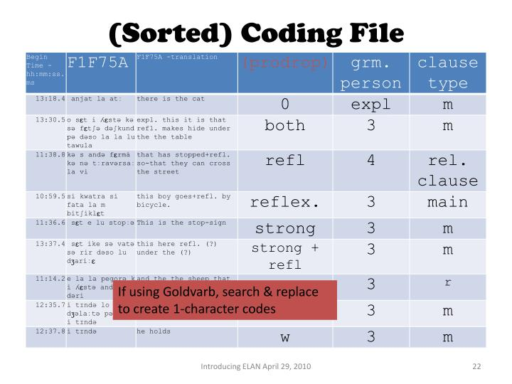 (Sorted) Coding File