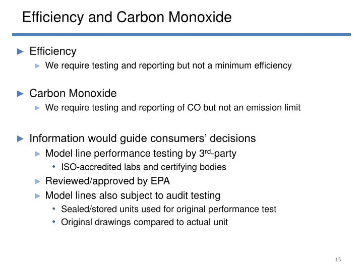 Efficiency and Carbon Monoxide